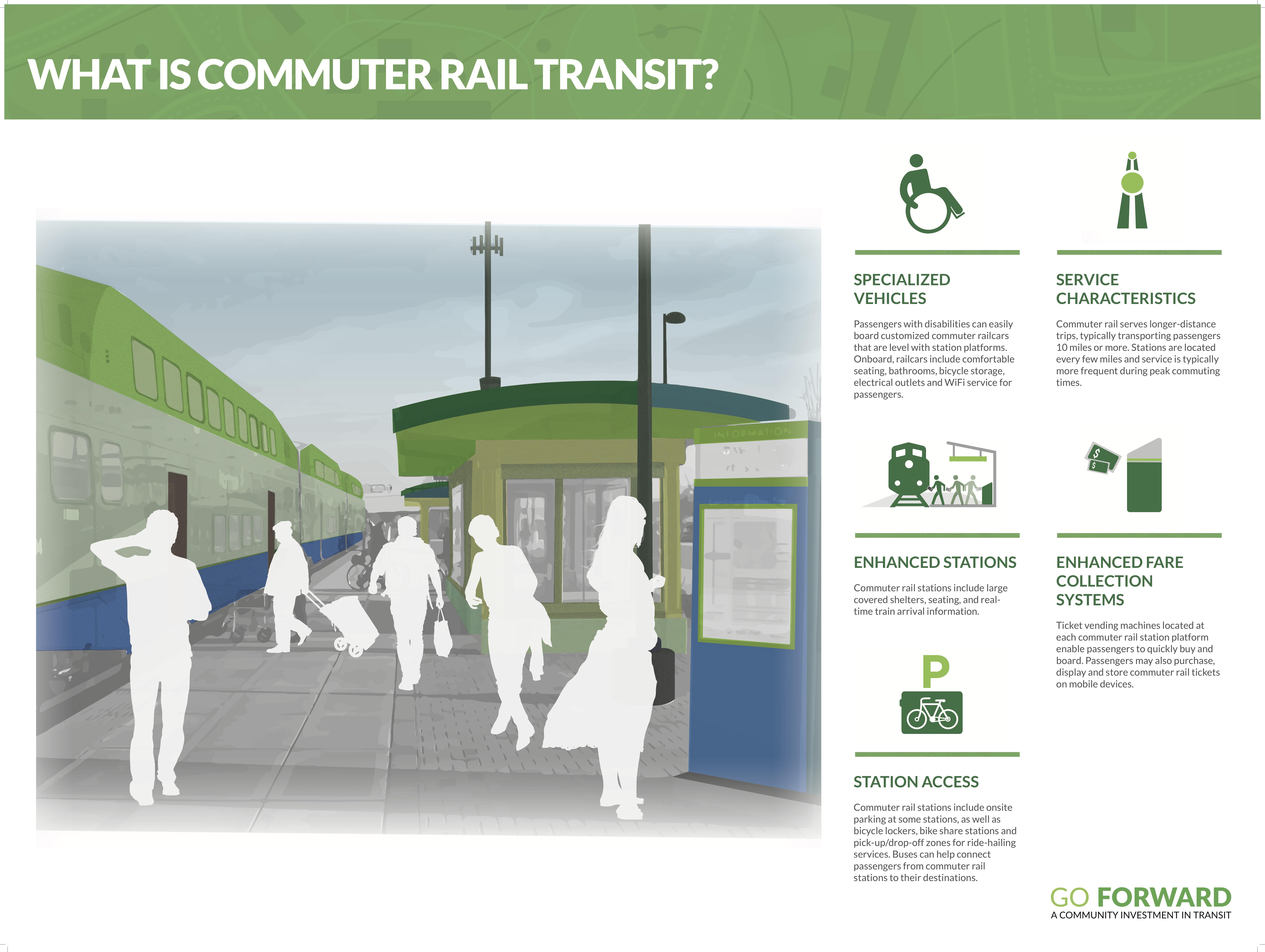 Commuter Rail Gotriangle